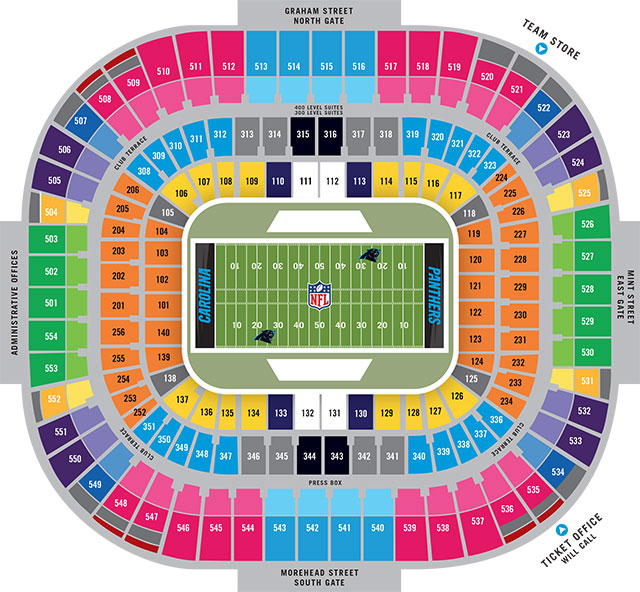 Carolina Panthers Season Ticket Pricing