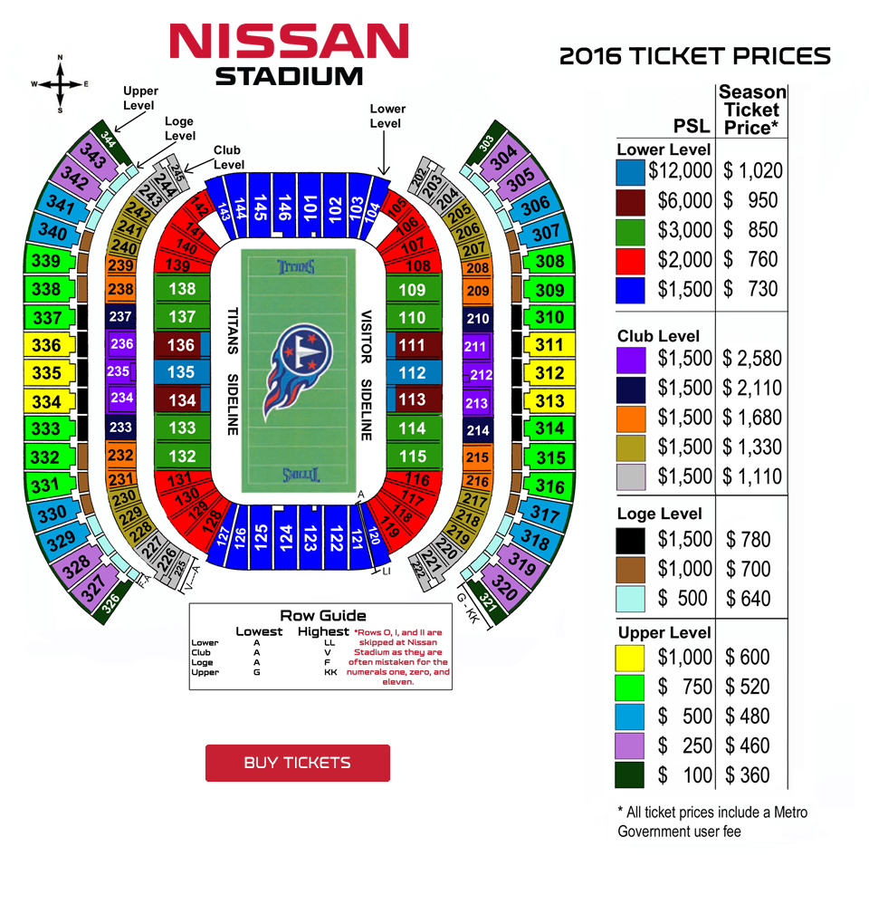 Tennessee Titans Season Ticket Pricing